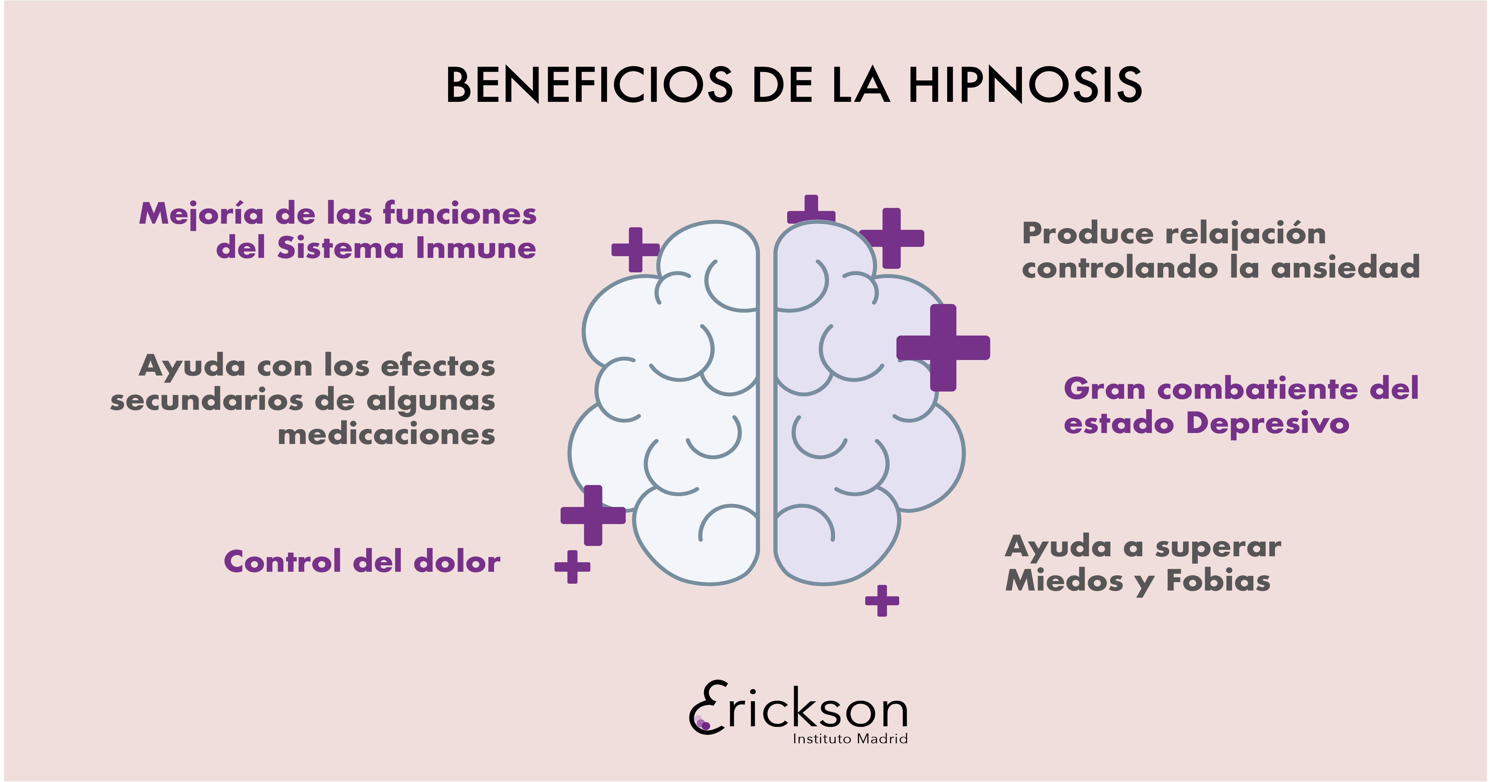 Beneficios de la Hipnosis Instituto Erickson Madrid-01-01
